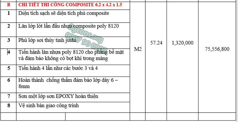 Bao Gia Chi Phi Xay Dung Tron Goi Ho Boi Composite Hoan Thien