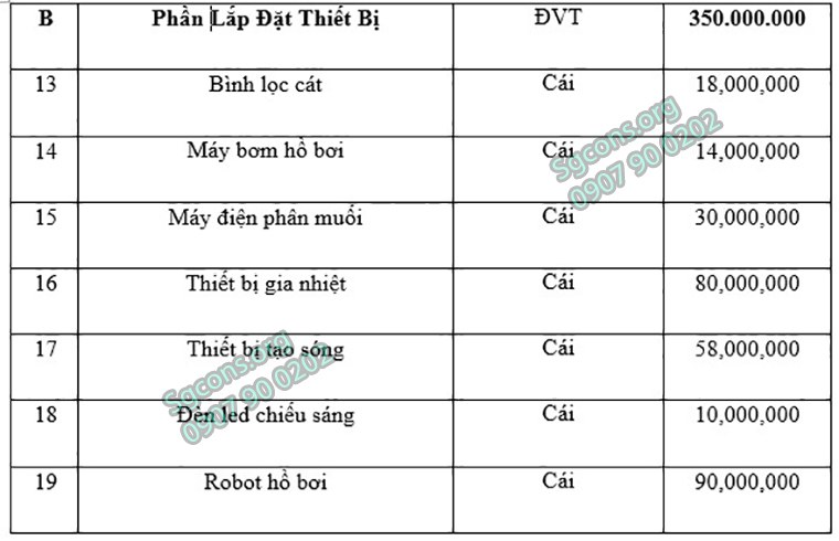 Bao Gia Thiet Bi Be Boi Tran Vo Cuc