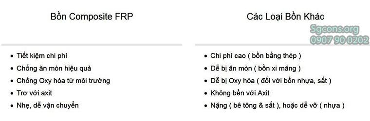 Bon Composite Frp Da Chuc Nang So Voi Cac Loai Bon Truyen Thong
