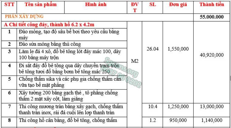 Gia Thi Cong Phan Xay Dung Be Boi Composite