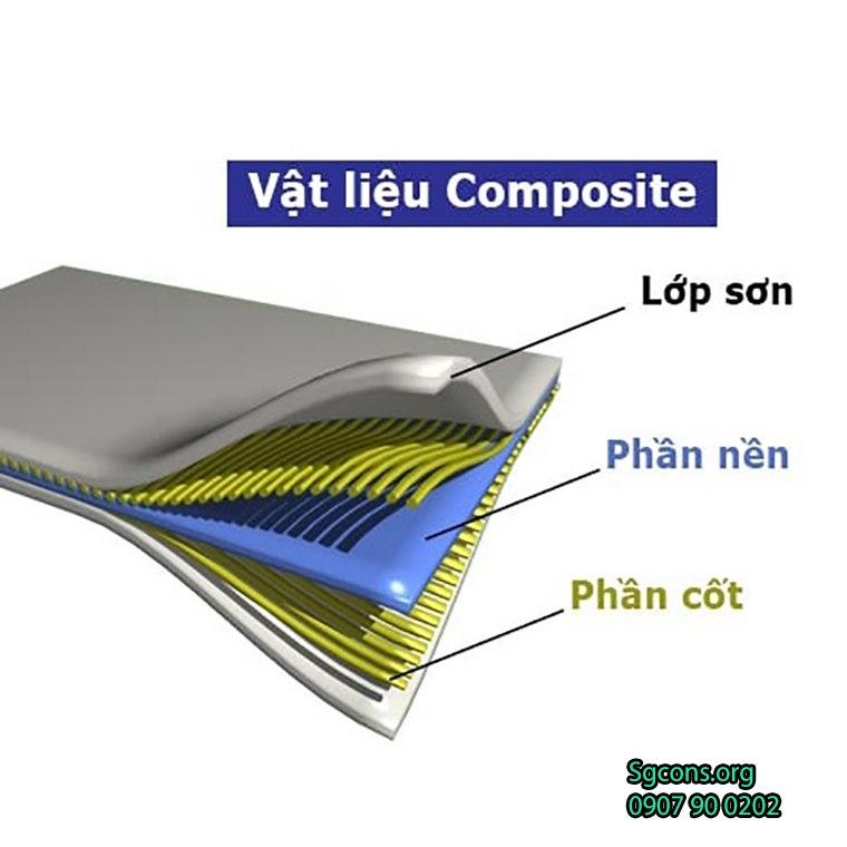 Thanh Phan Cot Loi Trong Vat Lieu Composite
