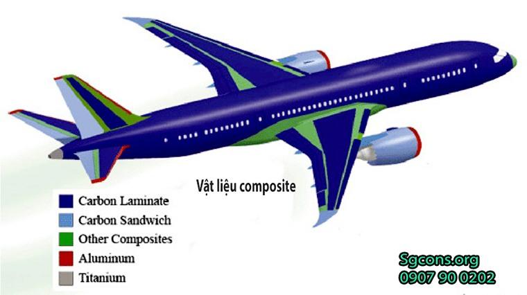 Vat Lieu Composite Trong Hang Khong